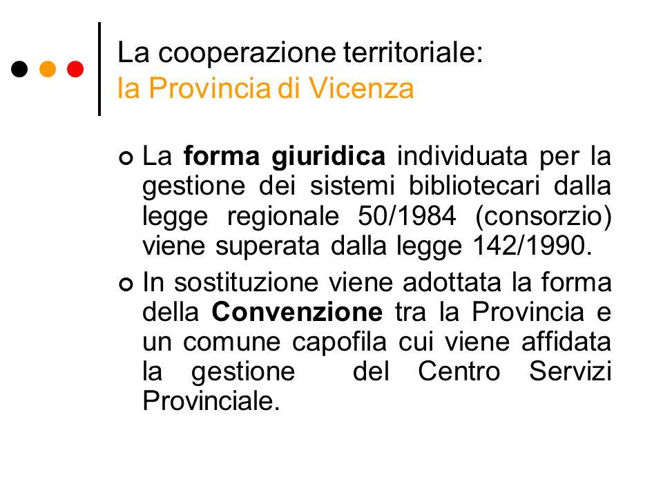 La cooperazione territoriale: la Provincia di Vicenza La Provincia di Vicenza ha promosso la rete di cooperazione provinciale Rete Provinciale di Pubblica lettura e lha affidata in gestione alla Biblioteca Civica di Schio nel periodo che va dal 1987 al dicembre 1999.