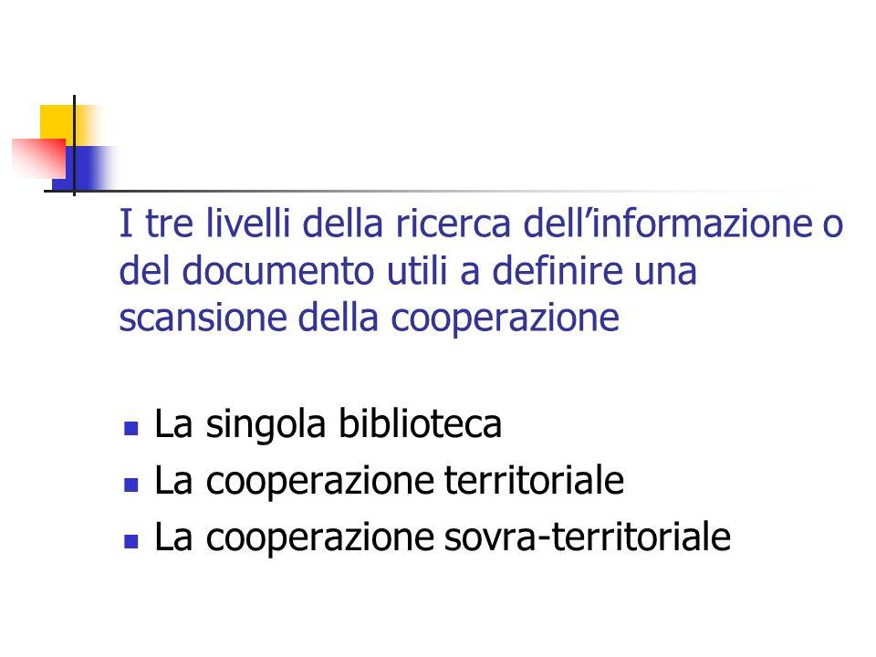 I tre livelli della ricerca dellinformazione o del documento utili a definire una scansione della cooperazione La singola biblioteca La cooperazione territoriale La cooperazione sovra-territoriale