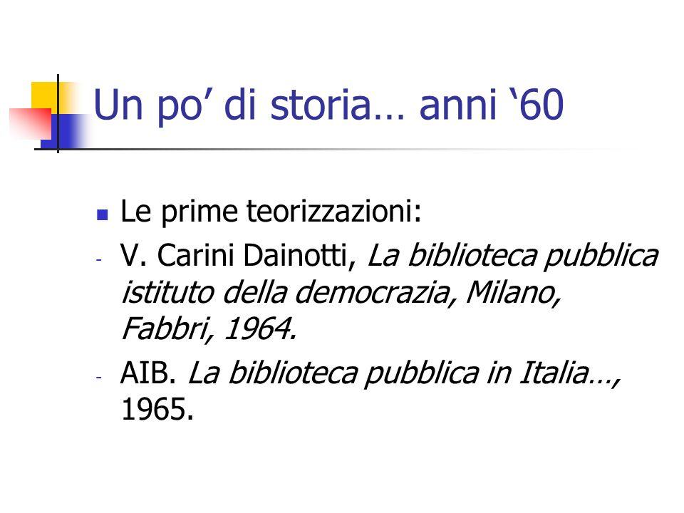 Un po di storia… anni 60 Le prime teorizzazioni: - V.