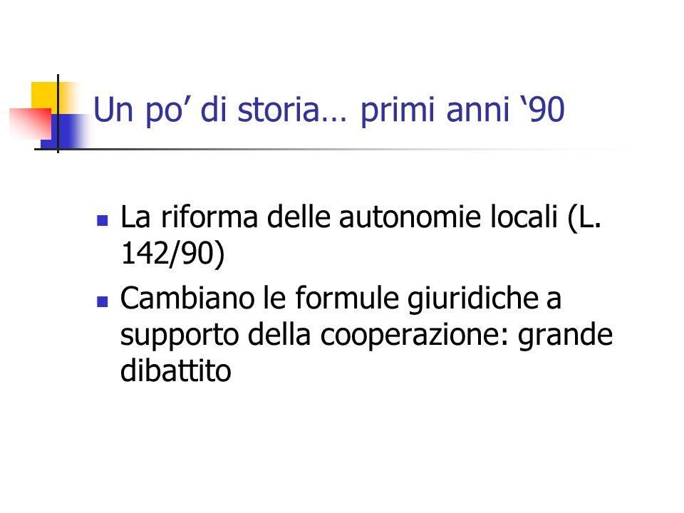 Un po di storia… primi anni 90 La riforma delle autonomie locali (L.