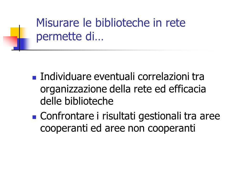 Misurare le biblioteche in rete permette di… Individuare eventuali correlazioni tra organizzazione della rete ed efficacia delle biblioteche Confrontare i risultati gestionali tra aree cooperanti ed aree non cooperanti