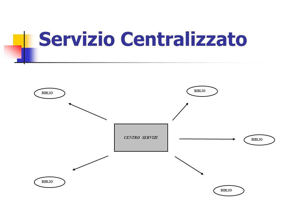 Servizio Centralizzato CENTRO SERVIZI BIBLIO