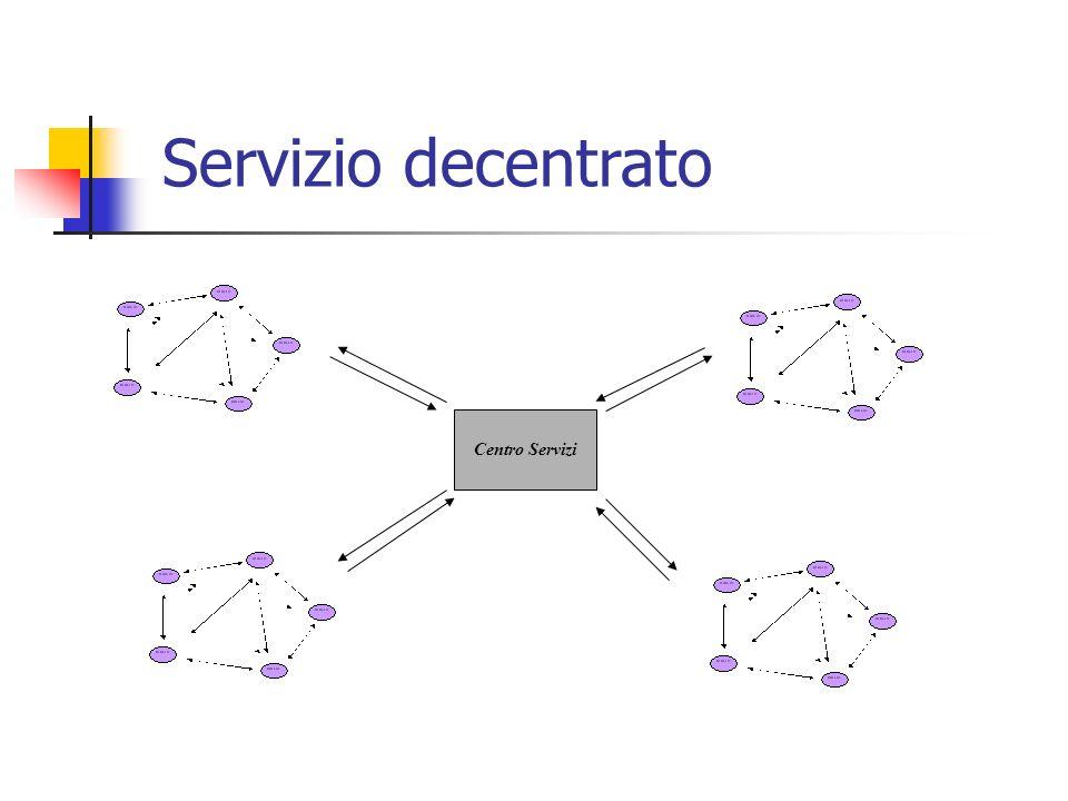 Centro Servizi Servizio decentrato