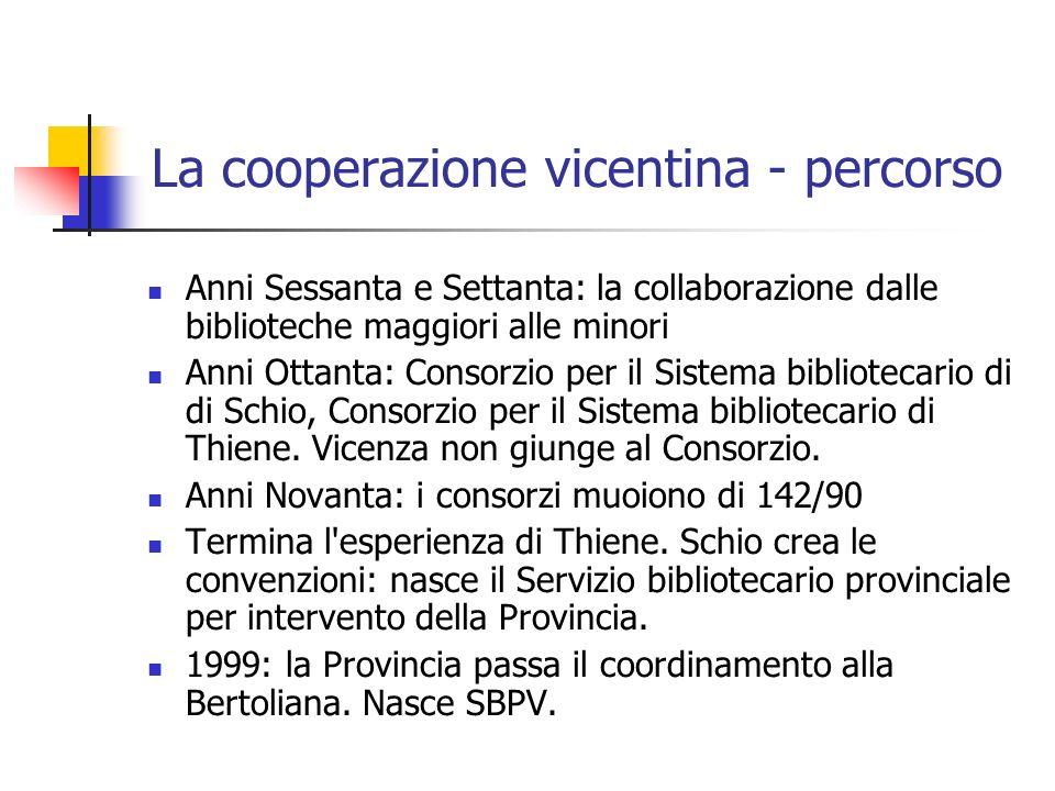 La cooperazione vicentina - percorso Anni Sessanta e Settanta: la collaborazione dalle biblioteche maggiori alle minori Anni Ottanta: Consorzio per il Sistema bibliotecario di di Schio, Consorzio per il Sistema bibliotecario di Thiene.