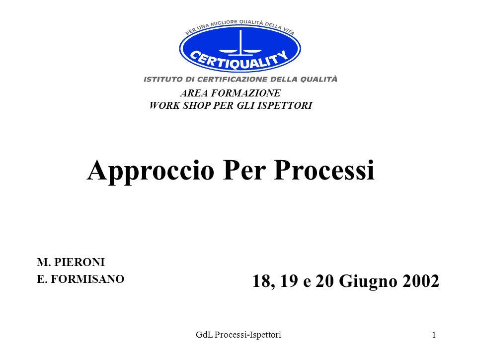 GdL Processi-Ispettori1 AREA FORMAZIONE WORK SHOP PER GLI ISPETTORI Approccio Per Processi 18, 19 e 20 Giugno 2002 M.