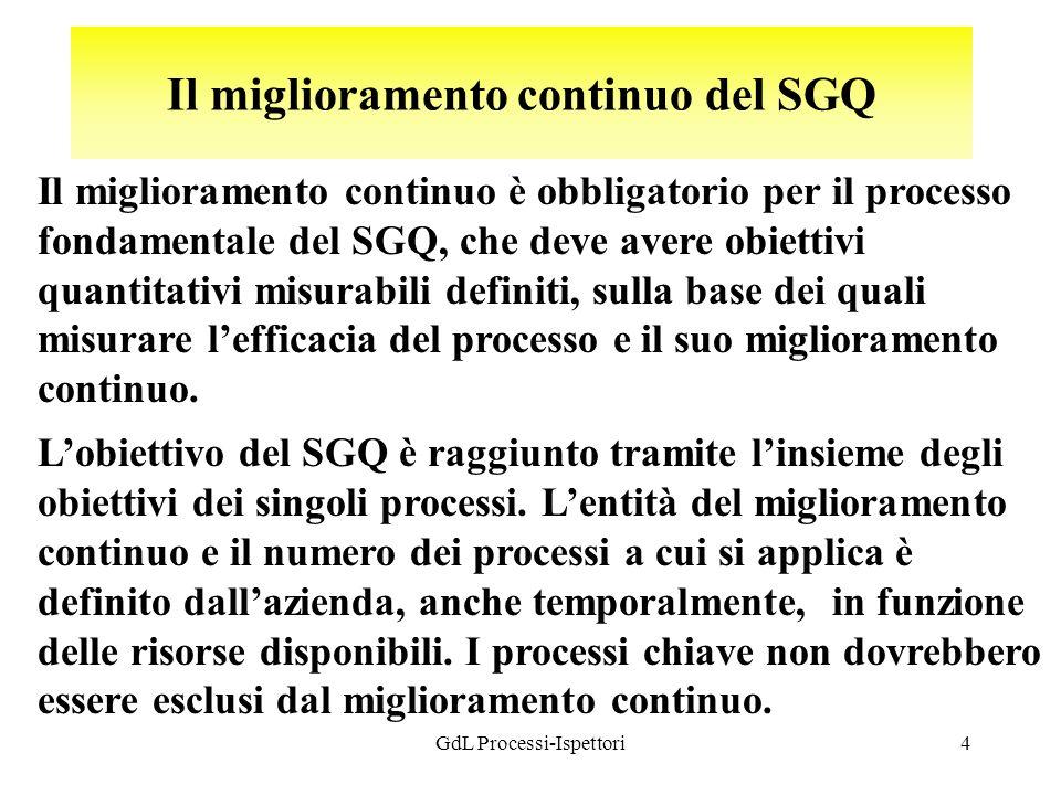 GdL Processi-Ispettori4 Il miglioramento continuo del SGQ Il miglioramento continuo è obbligatorio per il processo fondamentale del SGQ, che deve avere obiettivi quantitativi misurabili definiti, sulla base dei quali misurare lefficacia del processo e il suo miglioramento continuo.
