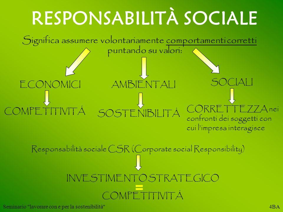 RESPONSABILITÀ SOCIALE Significa assumere volontariamente comportamenti corretti puntando su valori: CORRETTEZZA nei confronti dei soggetti con cui li