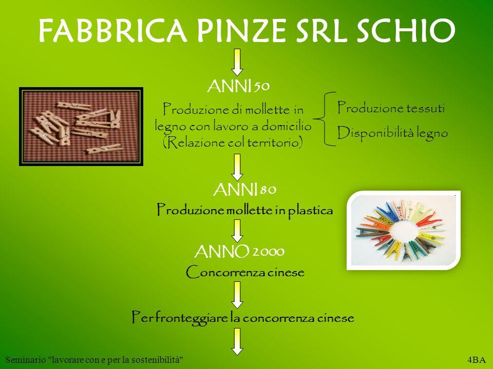 FABBRICA PINZE SRL SCHIO ANNI 50 Produzione di mollette in legno con lavoro a domicilio (Relazione col territorio) Produzione tessuti Disponibilità le