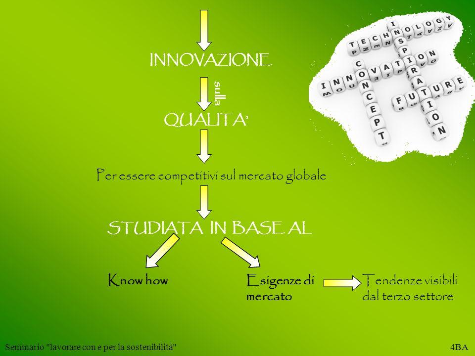 INNOVAZIONE sulla QUALITA Per essere competitivi sul mercato globale STUDIATA IN BASE AL Know howEsigenze di mercato Tendenze visibili dal terzo setto
