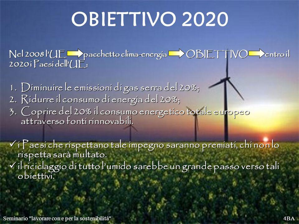OBIETTIVO 2020 Nel 2008 lUE pacchetto clima-energia OBIETTIVO entro il 2020 i Paesi dellUE: 1.Diminuire le emissioni di gas serra del 20%; 2.Ridurre i