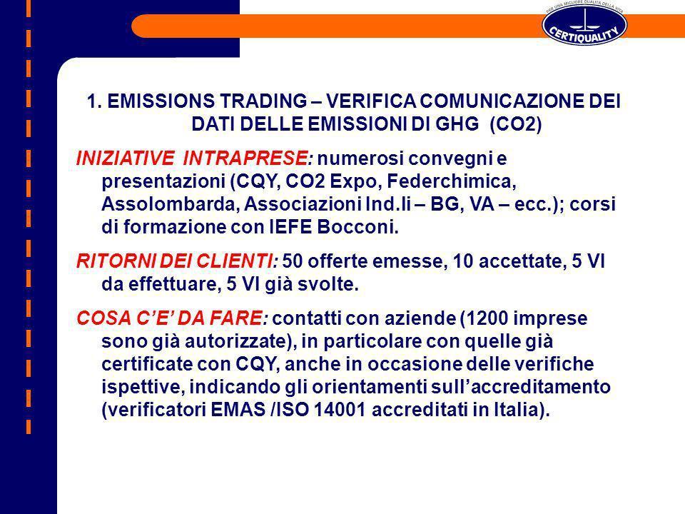 1. EMISSIONS TRADING – VERIFICA COMUNICAZIONE DEI DATI DELLE EMISSIONI DI GHG (CO2) INIZIATIVE INTRAPRESE: numerosi convegni e presentazioni (CQY, CO2