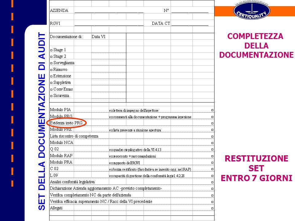 COMPLETEZZA DELLA DOCUMENTAZIONE SET DELLA DOCUMENTAZIONE DI AUDIT RESTITUZIONE SET ENTRO 7 GIORNI