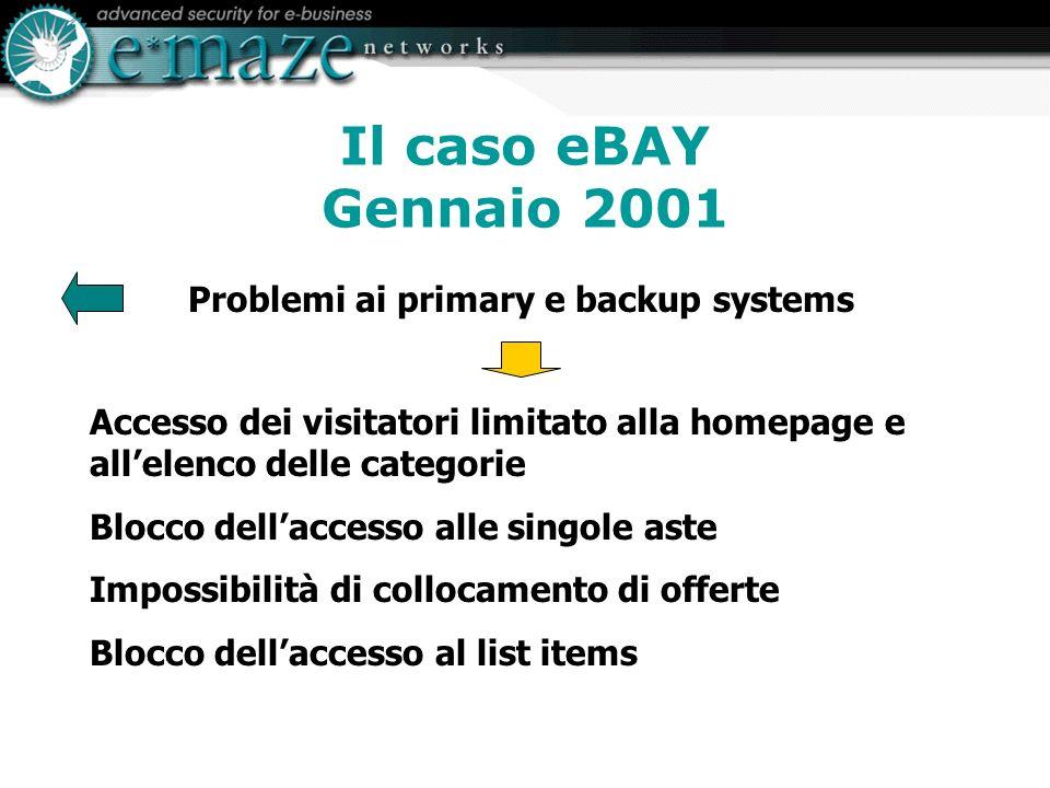 Il caso eBAY Gennaio 2001 Accesso dei visitatori limitato alla homepage e allelenco delle categorie Blocco dellaccesso alle singole aste Impossibilità di collocamento di offerte Blocco dellaccesso al list items Problemi ai primary e backup systems