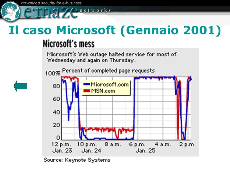 Il caso Microsoft (Gennaio 2001)