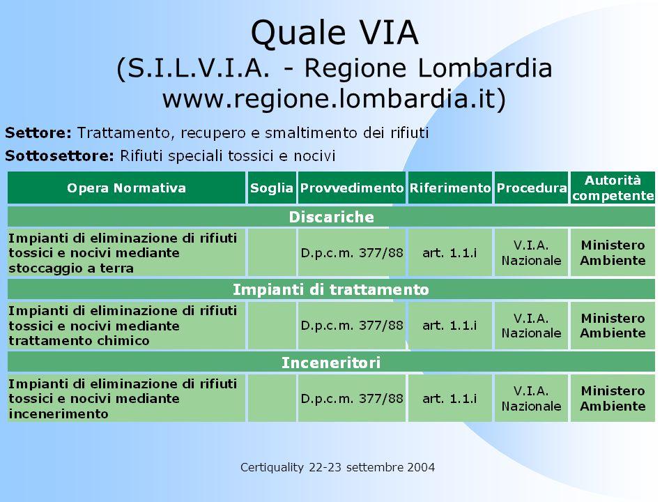 Certiquality 22-23 settembre 2004 Quale VIA (S.I.L.V.I.A. - Regione Lombardia www.regione.lombardia.it)