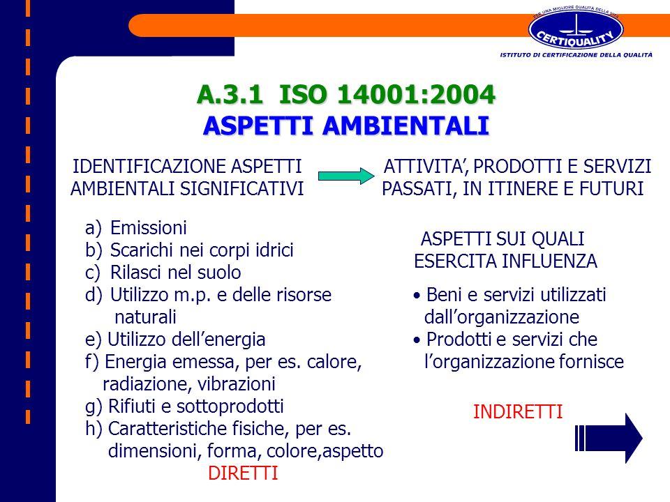 A.3.1 ISO 14001:2004 ASPETTI AMBIENTALI IDENTIFICAZIONE ASPETTI AMBIENTALI SIGNIFICATIVI ATTIVITA, PRODOTTI E SERVIZI PASSATI, IN ITINERE E FUTURI a)E