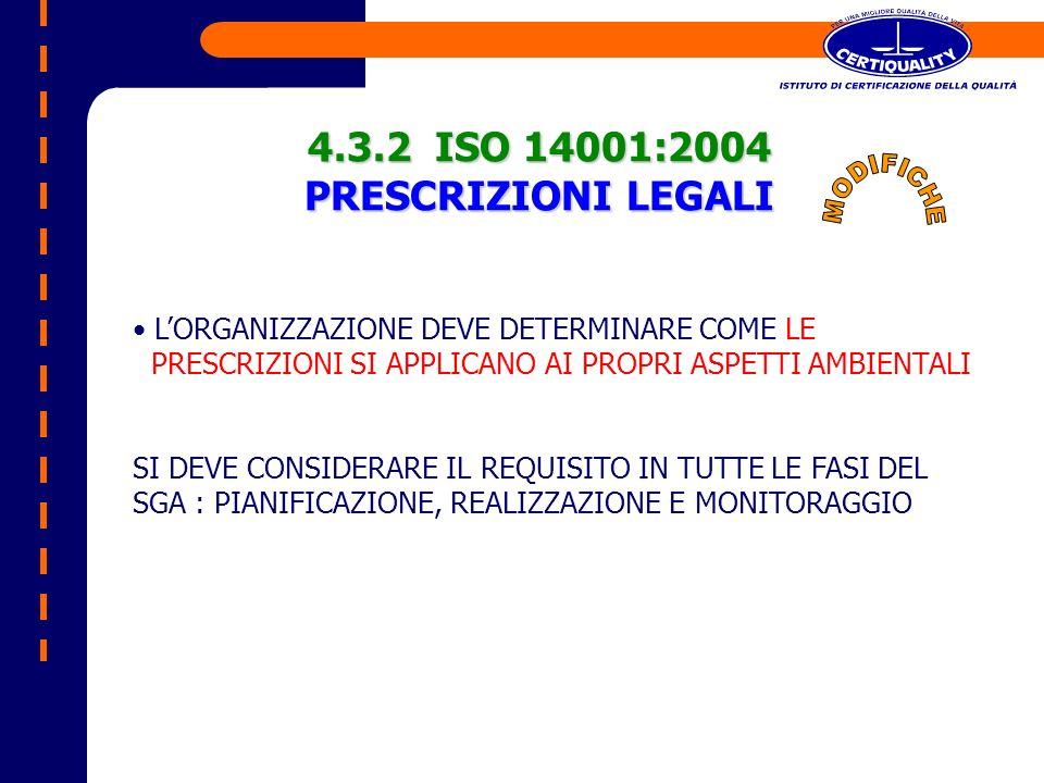 4.3.2 ISO 14001:2004 PRESCRIZIONI LEGALI LORGANIZZAZIONE DEVE DETERMINARE COME LE PRESCRIZIONI SI APPLICANO AI PROPRI ASPETTI AMBIENTALI SI DEVE CONSI