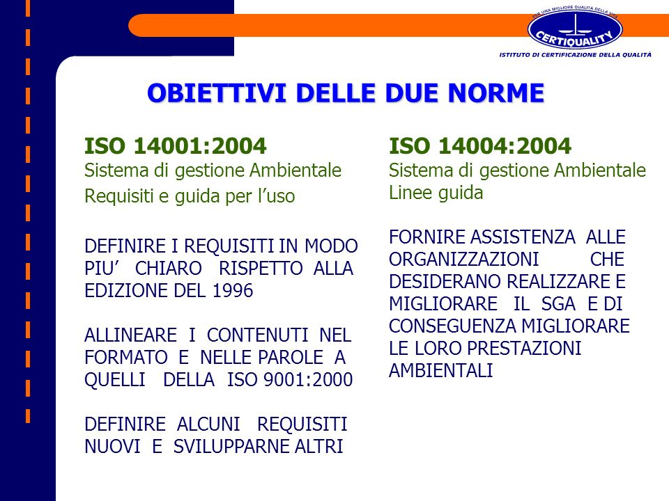 ISO 14001 : 1996ISO 14001 : 2004 1 SCOPO 2 RIFERIMENTI NORMATIVI 3 TERMINI E DEFINIZIONI 4.1 REQUISITI GENERALI 4.2 POLITICA AMBIENTALE 4.3 PIANIFICAZIONE 4.3.1 ASPETTI AMBIENTALI 4.3.2 PRESCRIZIONI LEGALI 4.3.3 OBIETTIVI, TRAGUARDI E PROGRAMMA 1 SCOPO 2 RIFERIMENTI NORMATIVI 3 TERMINI E DEFINIZIONI 4.1 REQUISITI GENERALI 4.2 POLITICA AMBIENTALE 4.3 PIANIFICAZIONE 4.3.1 ASPETTI AMBIENTALI 4.3.2 PRESCRIZIONI LEGALI 4.3.3 OBIETTIVI E TRAGUARDI 4.3.4 PROGRAMMI DI G.A.