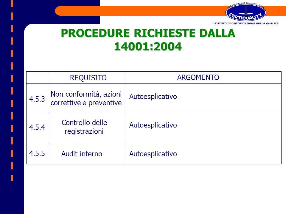 PROCEDURE RICHIESTE DALLA 14001:2004 REQUISITO ARGOMENTO 4.5.3 Non conformità, azioni correttive e preventive 4.5.4 Controllo delle registrazioni 4.5.