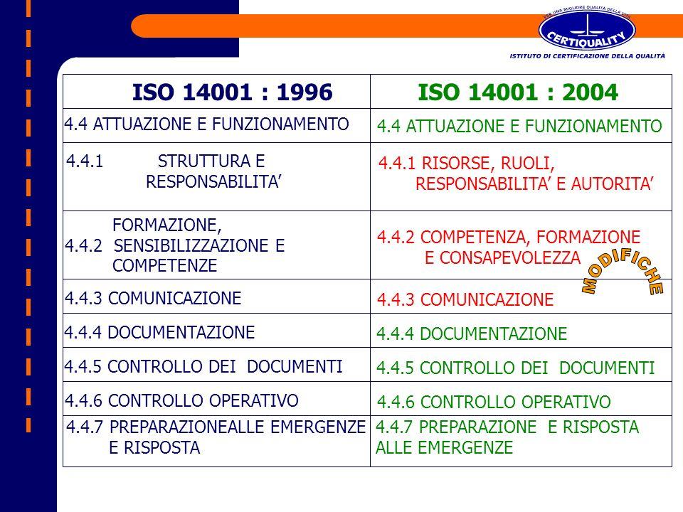 ISO 14001 : 1996ISO 14001 : 2004 4.5 VERIFICA 4.5.1 SORVEGLIANZA E MISURAZIONI 4.5.2 VALUTAZIONE DEL RISPETTO DELLE PRESCRZIONI 4.5.3 NON CONFORMITA, AC e AP 4.5.4 REGISTRAZIONI 4.5.5 AUDIT INTERNO 4.6 RIESAME DELLA DIREZIONE 4.5 CONTROLLI E AZIONI CORRETTIVE 4.5.2 NON CONFORMITA, AC e AP 4.5.3 REGISTRAZIONI 4.5.4 AUDIT DEL SGA 4.6 RIESAME DELLA DIREZIONE ALLEGATO A DELLA ISO 14001: 2004 CORRISPONDONO AI NUMERI DEI PARAGRAFI ED AI REQUISITI DELLA ISO 14001: 2004 ALLEGATO B IDENTIFICA PARTI SIMILI E CORRISPONDENZE CON ISO 9001: 2000