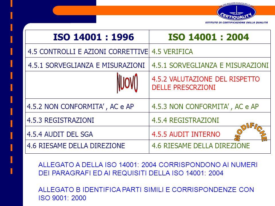 ISO 14001 : 1996ISO 14001 : 2004 4.5 VERIFICA 4.5.1 SORVEGLIANZA E MISURAZIONI 4.5.2 VALUTAZIONE DEL RISPETTO DELLE PRESCRZIONI 4.5.3 NON CONFORMITA,