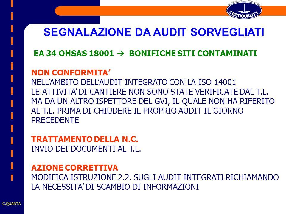 C.QUARTA SEGNALAZIONE DA AUDIT SORVEGLIATI EA 34 OHSAS 18001 BONIFICHE SITI CONTAMINATI NON CONFORMITA NELLAMBITO DELLAUDIT INTEGRATO CON LA ISO 14001 LE ATTIVITA DI CANTIERE NON SONO STATE VERIFICATE DAL T.L.