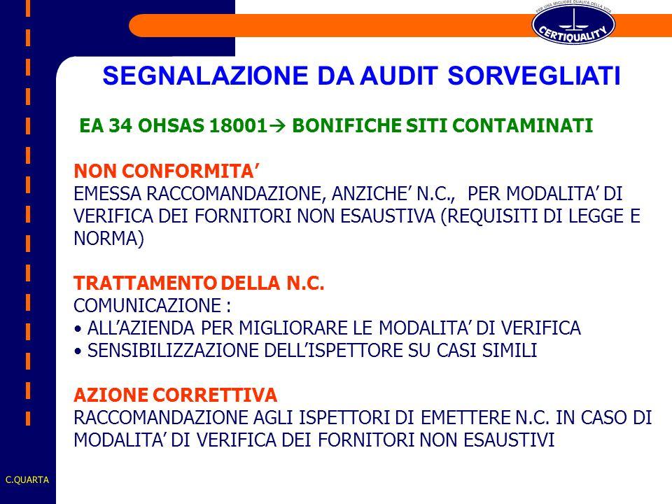 C.QUARTA SEGNALAZIONE DA AUDIT SORVEGLIATI EA 34 OHSAS 18001 BONIFICHE SITI CONTAMINATI NON CONFORMITA EMESSA RACCOMANDAZIONE, ANZICHE N.C., PER MODALITA DI VERIFICA DEI FORNITORI NON ESAUSTIVA (REQUISITI DI LEGGE E NORMA) TRATTAMENTO DELLA N.C.