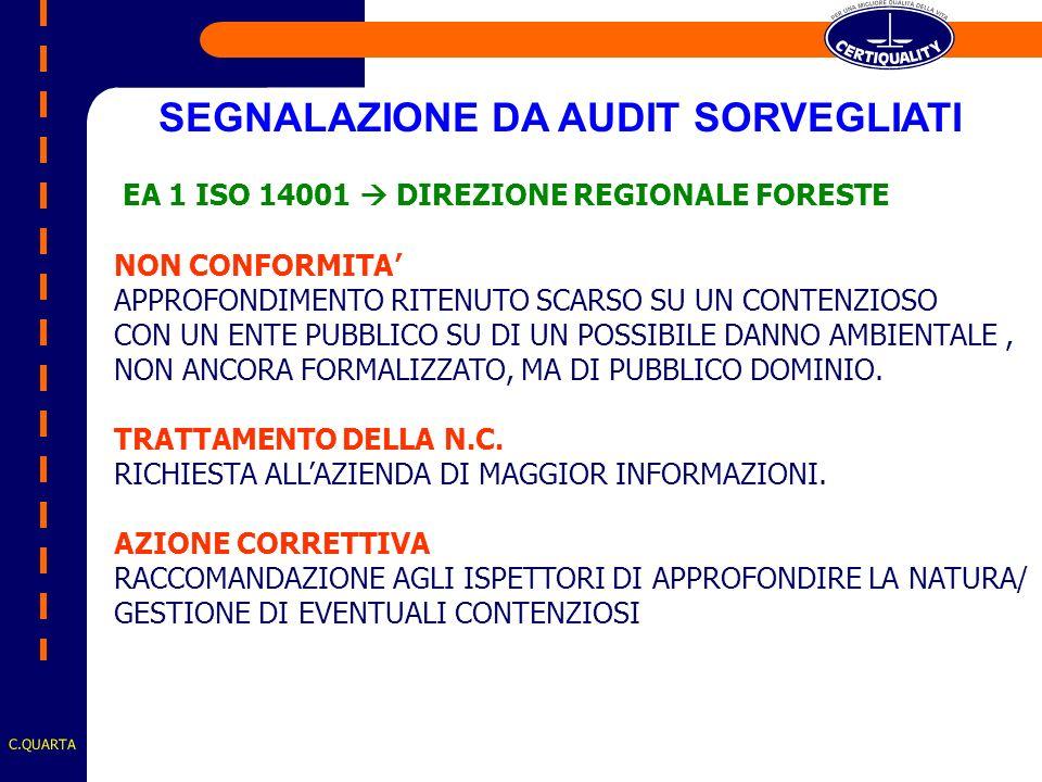 C.QUARTA SEGNALAZIONE DA AUDIT SORVEGLIATI EA 1 ISO 14001 DIREZIONE REGIONALE FORESTE NON CONFORMITA MANCATA EVIDENZA DI RICHIESTA DI AGGIORNAMENTO DI DOCUMENTAZIONE UTILIZZATA PER ATTIVITA DI PIANIFICAZIONE E CONTROLLO (CARTOGRAFIA) TRATTAMENTO DELLA N.C.