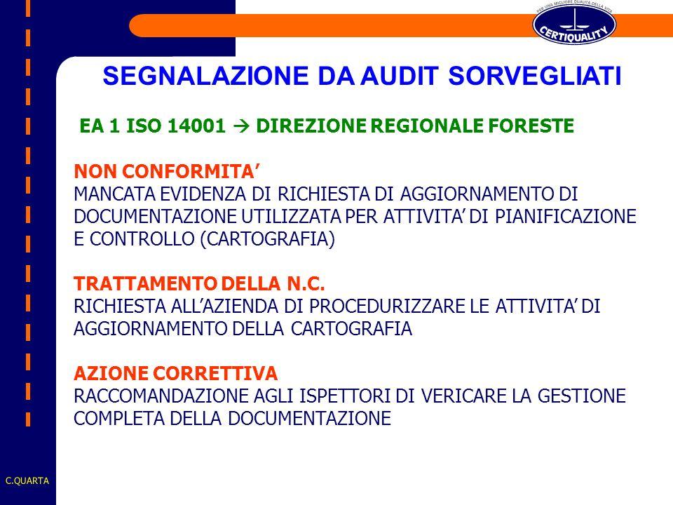 C.QUARTA SEGNALAZIONE DA AUDIT SORVEGLIATI EA 1 ISO 14001 DIREZIONE REGIONALE FORESTE NON CONFORMITA MANCATA EVIDENZA DI RICHIESTA DI AGGIORNAMENTO DI