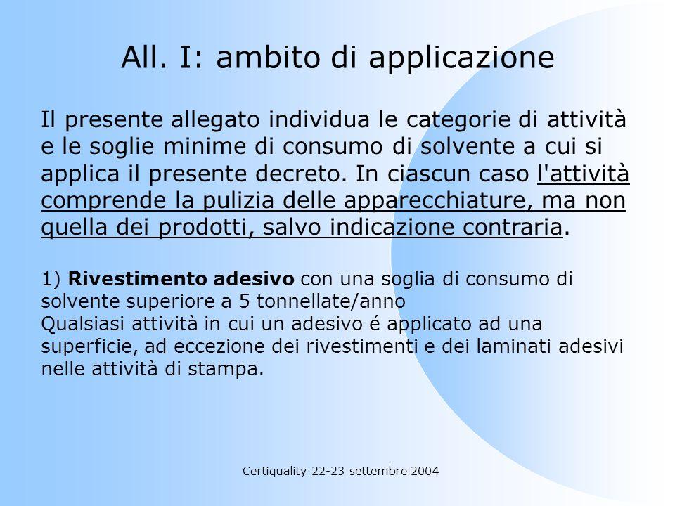 Certiquality 22-23 settembre 2004 Definizione di soglie di consumo «soglie di consumo »: il valore di consumo di solvente espresso in tonnellate/anno,