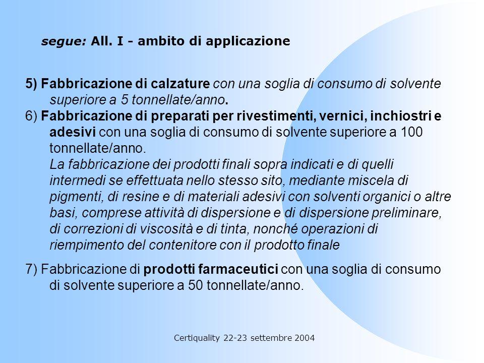 Certiquality 22-23 settembre 2004 segue: All. I - ambito di applicazione 3) Verniciatura in continuo di metalli (coil coating) con una soglia di consu
