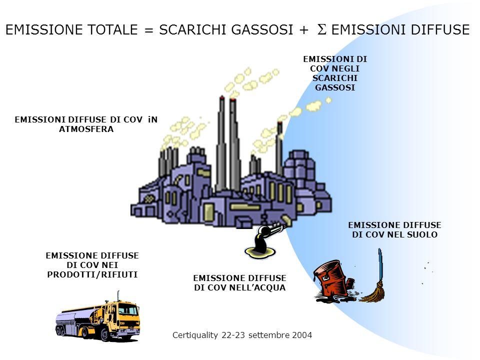 Certiquality 22-23 settembre 2004 = (art. 2 c. 1) la somma delle emissioni diffuse e delle emissioni negli scarichi gassosi (n) emissioni diffuse (m)