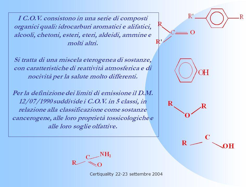 Certiquality 22-23 settembre 2004 DEFINIZIONI «composto organico volatile (COV)» «composto organico volatile (COV)»: qualsiasi composto organico che a
