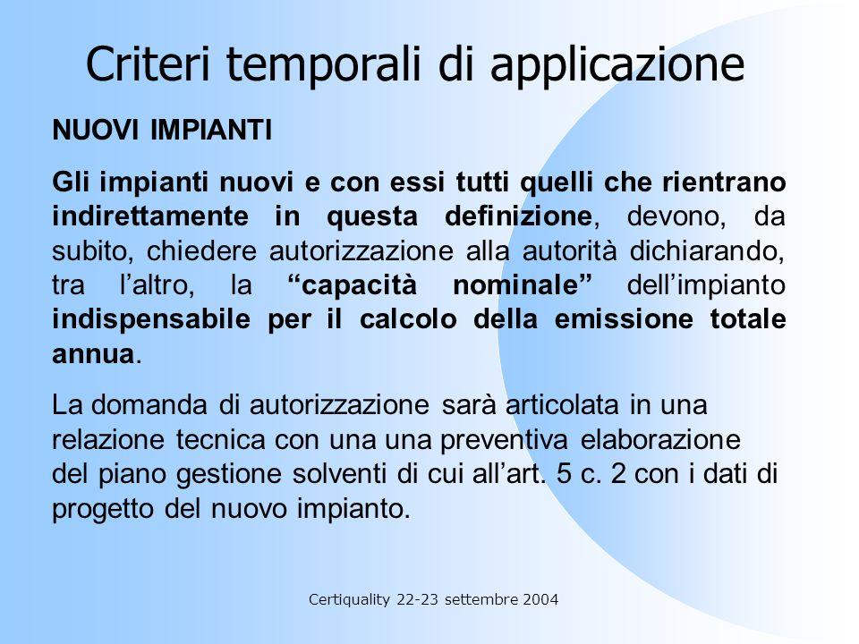Certiquality 22-23 settembre 2004 Le modifiche sostanziali di un impianto (+10% dellemissione di solventi), o parti di esso, così come definite allart