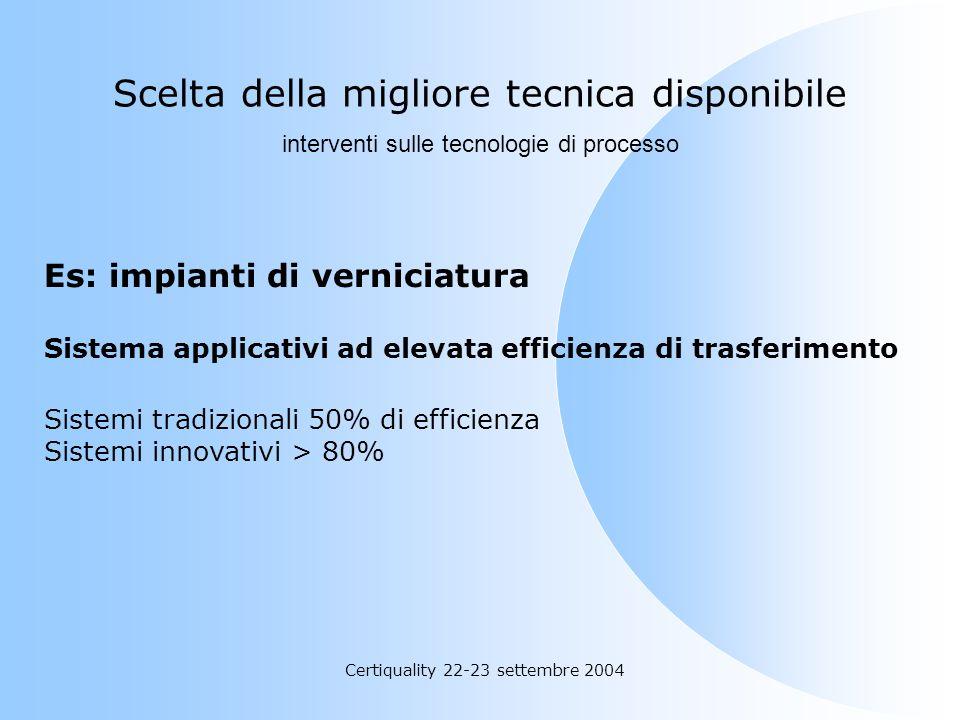 Certiquality 22-23 settembre 2004 interventi sulle tecnologie di processo; miglioramento quali/quantitativo delle materie prime; riduzione emissioni d