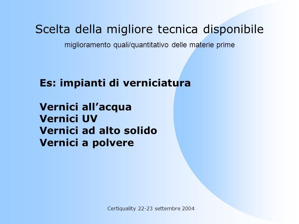 Certiquality 22-23 settembre 2004 Scelta della migliore tecnica disponibile interventi sulle tecnologie di processo Es: impianti di verniciatura Siste