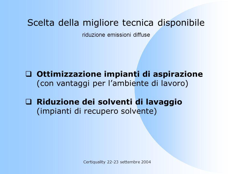 Certiquality 22-23 settembre 2004 Scelta della migliore tecnica disponibile miglioramento quali/quantitativo delle materie prime Es: impianti di verni