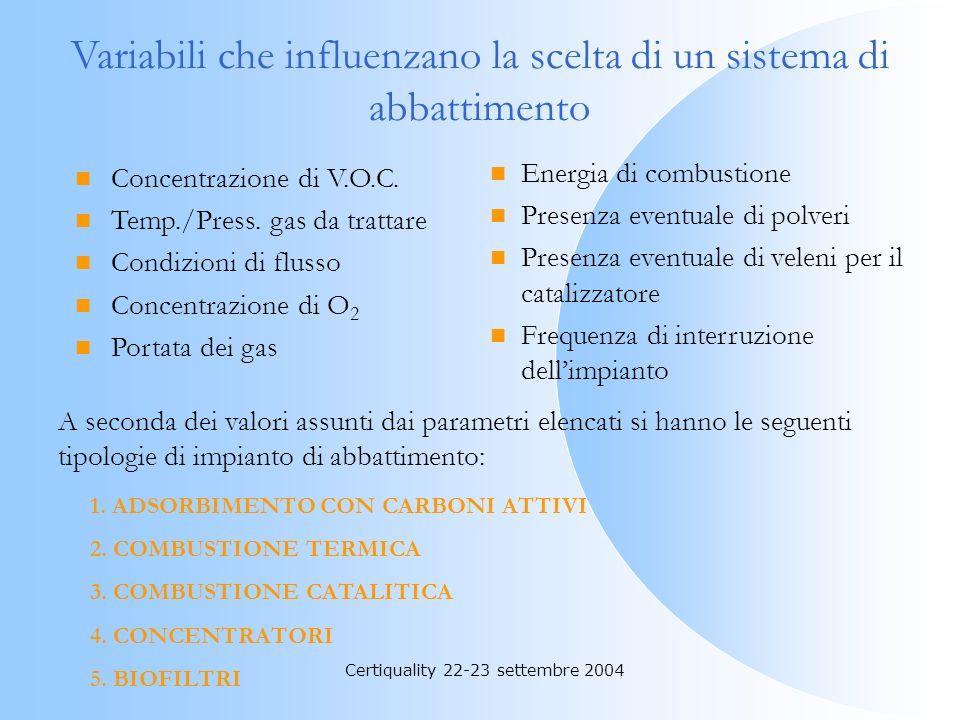 Certiquality 22-23 settembre 2004 Scelta della migliore tecnica disponibile Impianti di abbattimento Migliore tecnologia di abbattimento in termini di