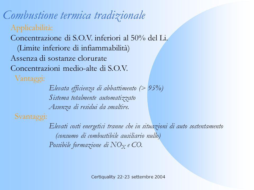 Certiquality 22-23 settembre 2004 Aria depurata Aria inquinata da S.O.V. Camera di combustione Scambiatore primario COMBUSTIONE TERMICA Schema di impi