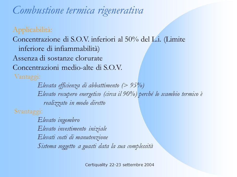 Certiquality 22-23 settembre 2004 Recupero di Calore Camera di Combustione Camino Aria Inquinata COMBUSTIONE RIGENERATIVA Schema di impianto bruciator