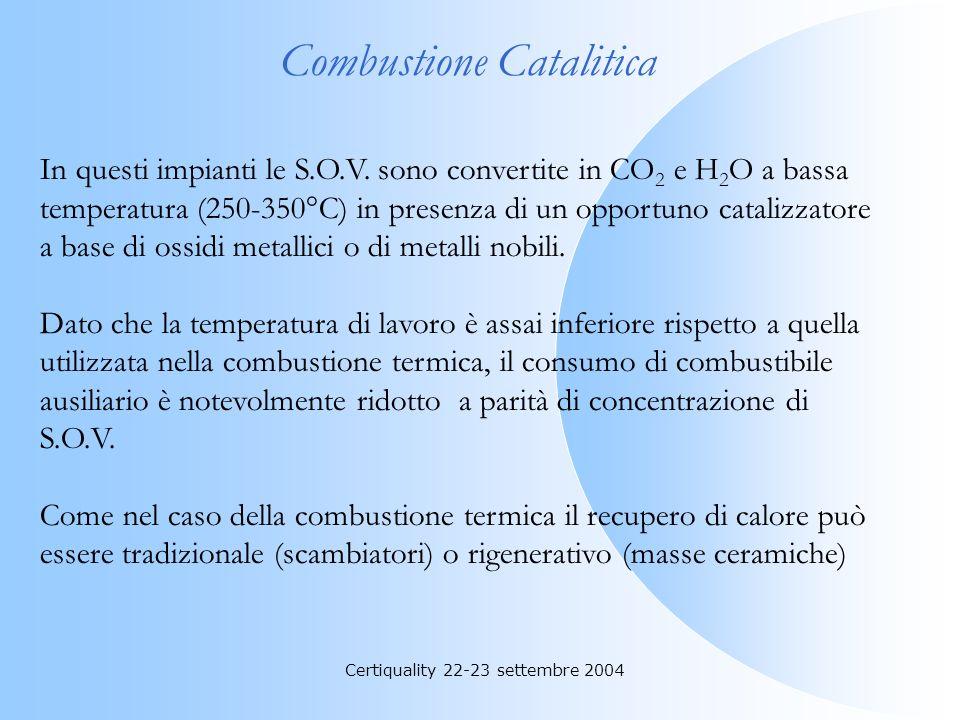 Certiquality 22-23 settembre 2004 Applicabilità: Concentrazione di S.O.V. inferiori al 50% del L.i. (Limite inferiore di infiammabilità) Assenza di so