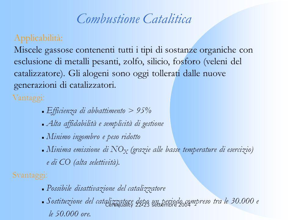 Certiquality 22-23 settembre 2004 Recupero di Calore Camino Aria Inquinata COMBUSTIONE CATALITICA RIGENERATIVA Schema di impianto bruciatori Catalizza