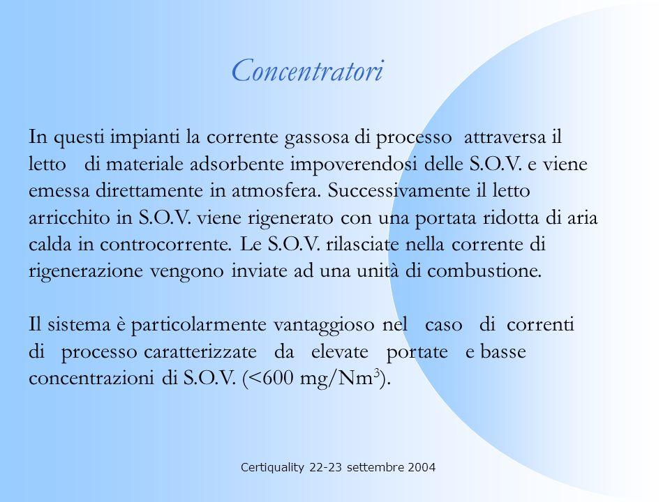 Certiquality 22-23 settembre 2004 Applicabilità: Miscele gassose contenenti tutti i tipi di sostanze organiche con esclusione di metalli pesanti, zolf