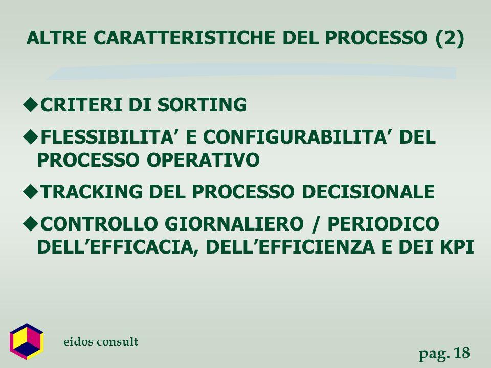 pag. 18 eidos consult CRITERI DI SORTING FLESSIBILITA E CONFIGURABILITA DEL PROCESSO OPERATIVO TRACKING DEL PROCESSO DECISIONALE CONTROLLO GIORNALIERO