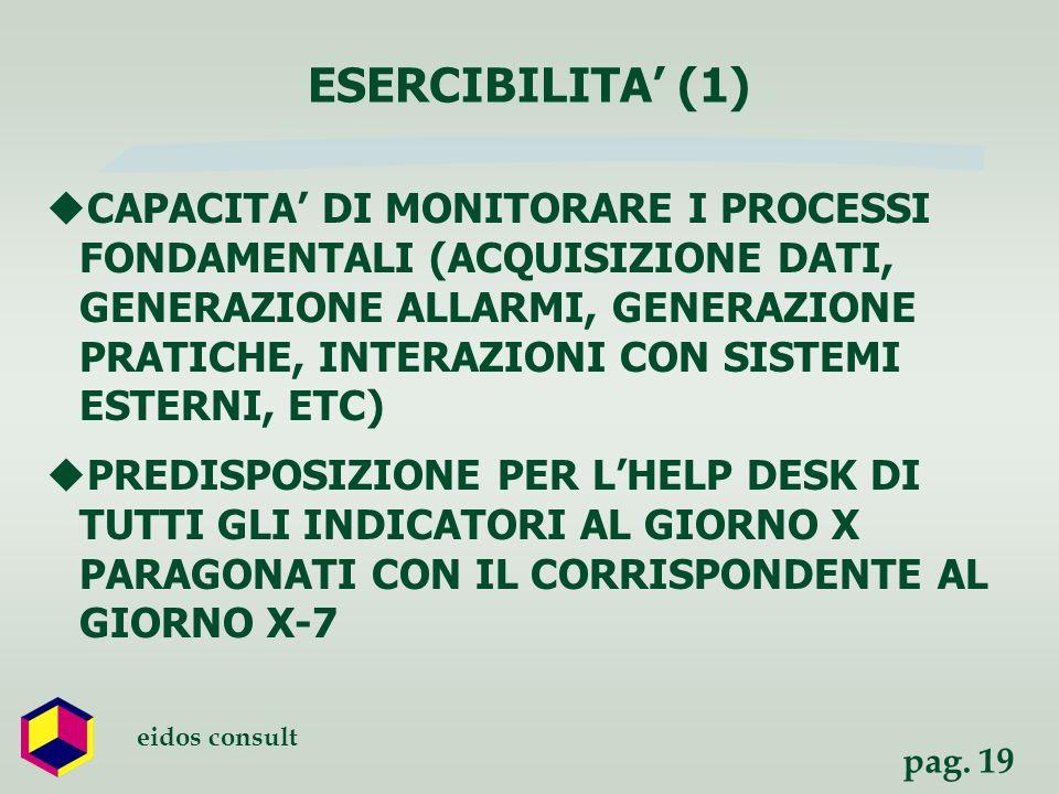 pag. 19 eidos consult CAPACITA DI MONITORARE I PROCESSI FONDAMENTALI (ACQUISIZIONE DATI, GENERAZIONE ALLARMI, GENERAZIONE PRATICHE, INTERAZIONI CON SI
