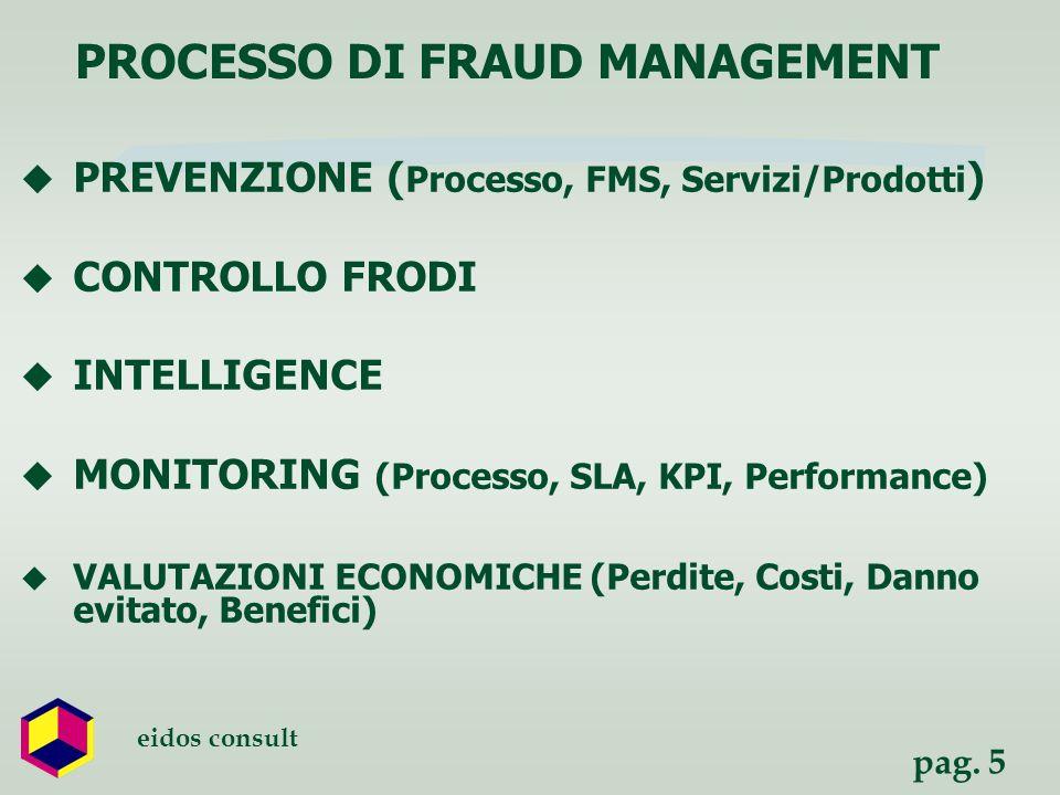 pag. 5 eidos consult PROCESSO DI FRAUD MANAGEMENT PREVENZIONE ( Processo, FMS, Servizi/Prodotti ) CONTROLLO FRODI INTELLIGENCE MONITORING (Processo, S
