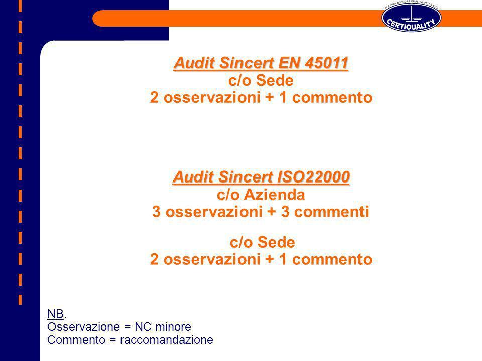 Audit Sincert EN 45011 Audit Sincert EN 45011 c/o Sede 2 osservazioni + 1 commento Audit Sincert ISO22000 Audit Sincert ISO22000 c/o Azienda 3 osserva