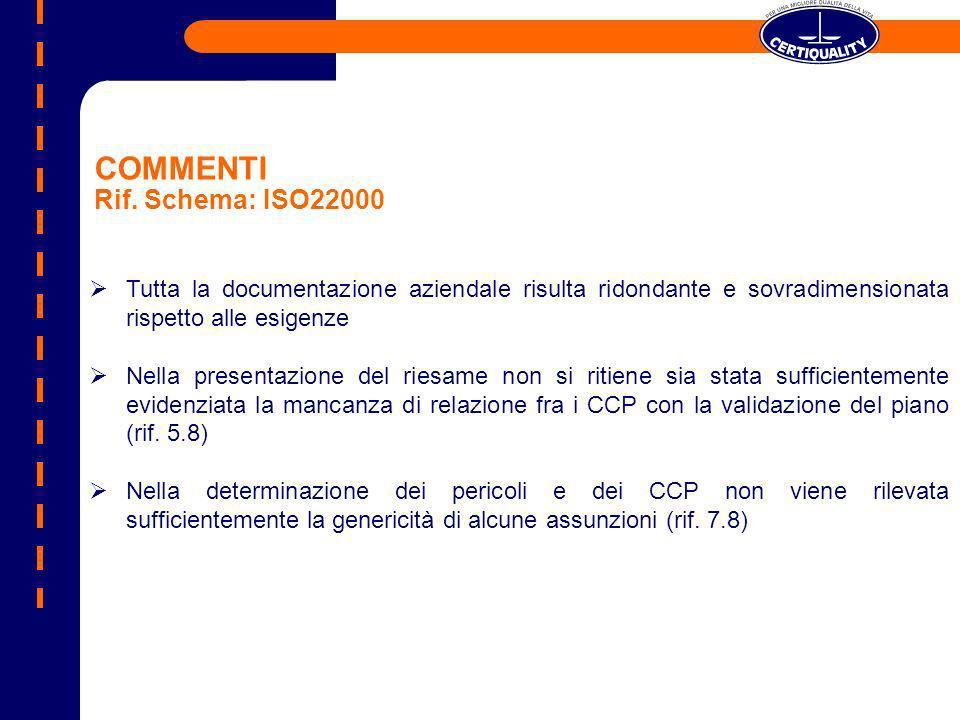 COMMENTI Rif. Schema: ISO22000 Tutta la documentazione aziendale risulta ridondante e sovradimensionata rispetto alle esigenze Nella presentazione del
