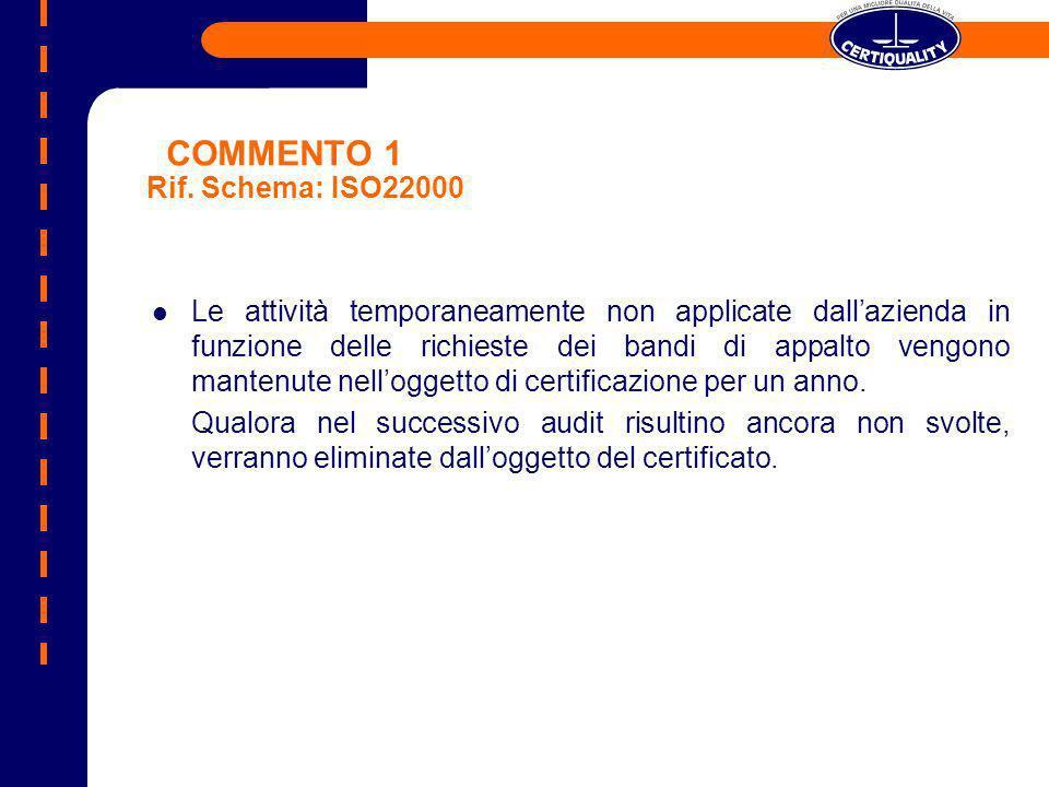 COMMENTO 1 Rif. Schema: ISO22000 Le attività temporaneamente non applicate dallazienda in funzione delle richieste dei bandi di appalto vengono manten