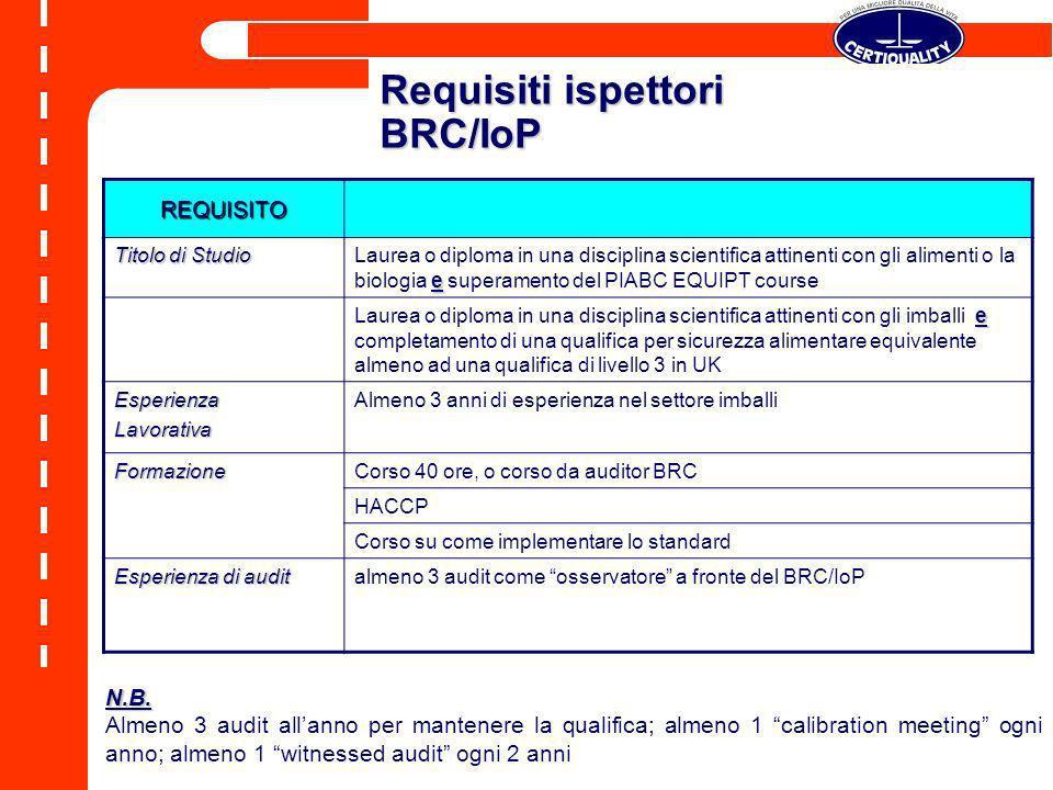 Requisiti ispettori BRC/IoP REQUISITO Titolo di Studio e Laurea o diploma in una disciplina scientifica attinenti con gli alimenti o la biologia e sup